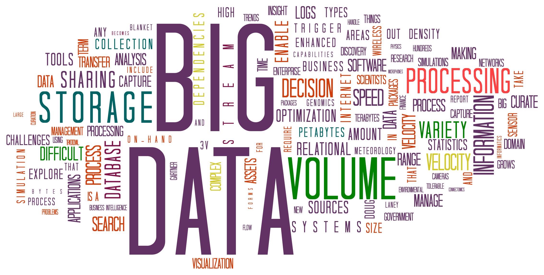 Effektivt værktøj til jeres dataindsamling